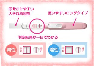 P-チェック・S/S-チェッカー|妊娠検査薬 P-チェック